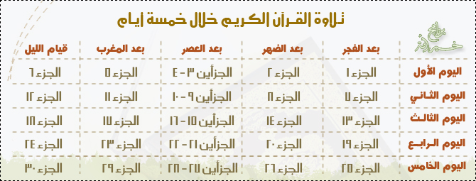 جداول لختم القرآن في رمضان 92360210