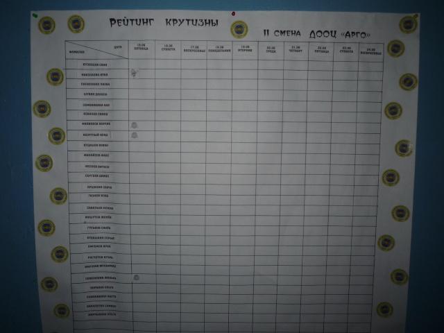 """Лето 2012 - ДООЦ """"Арго"""" II смена P1110313"""