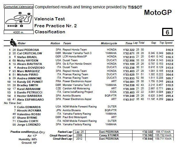 MOTO GP 2013 les résultats, les news et les liens - Page 3 63833_10