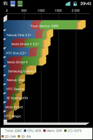 [TUTORIAL] problemas com Darktremor? - UNGAZE DATA2SD quadrante=2627 Screen11