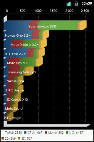 [TUTORIAL] problemas com Darktremor? - UNGAZE DATA2SD quadrante=2627 Screen13