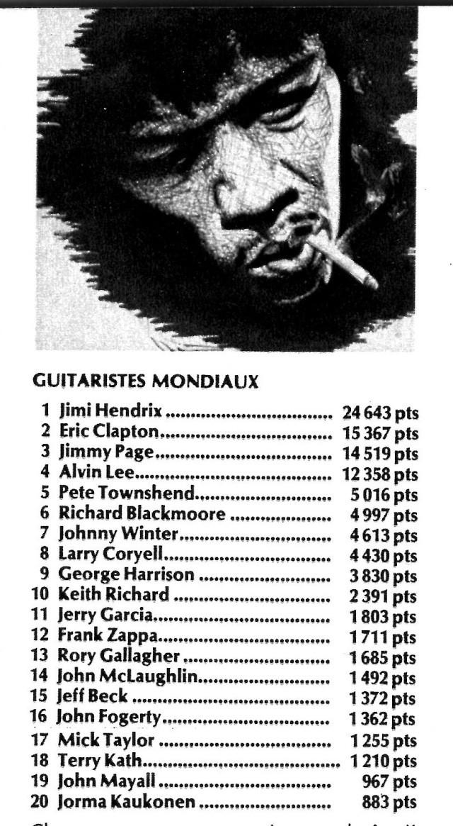 Jimi Hendrix dans la presse musicale française des années 60, 70 & 80 - Page 3 Extra_29