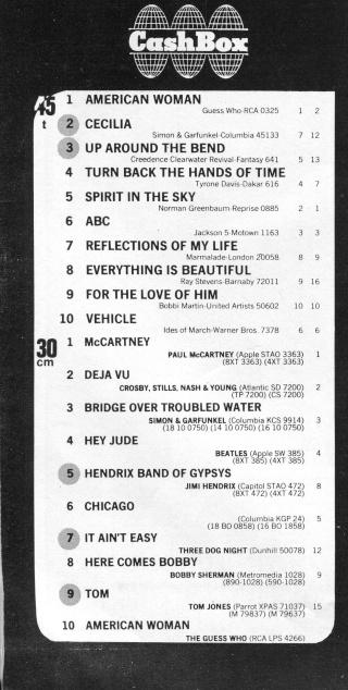 Jimi Hendrix dans la presse musicale française des années 60, 70 & 80 R41-0414