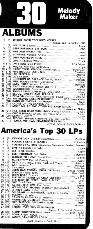 Jimi Hendrix dans la presse musicale française des années 60, 70 & 80 R44-0810