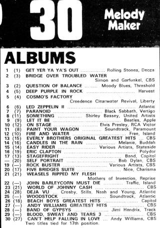 Led Zeppelin III (1970) R46-1010