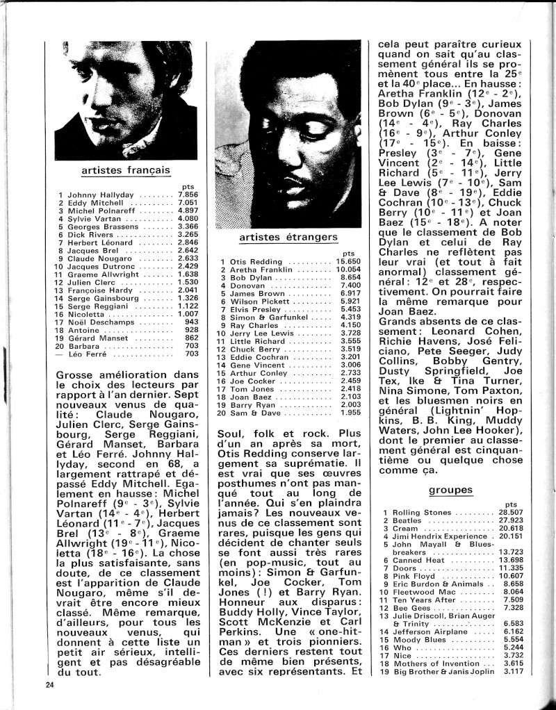 Jimi Hendrix dans la presse musicale française des années 60, 70 & 80 Rf_26_10