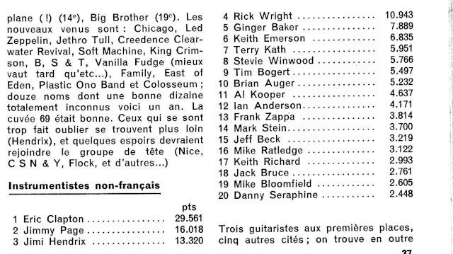 Jimi Hendrix dans la presse musicale française des années 60, 70 & 80 Rf_39110
