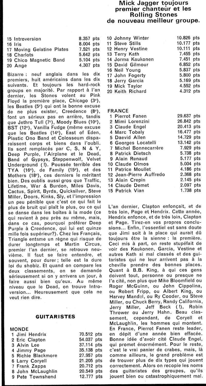 Jimi Hendrix dans la presse musicale française des années 60, 70 & 80 - Page 2 Rnf_5111