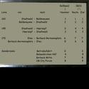 [15.11.2011] -  Map Essen fiktiv 3.0.1. Update Linien10
