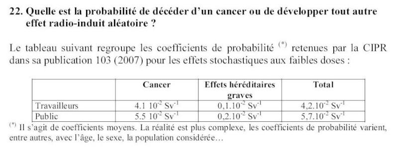 probabilité de cancer & CIPR Presse11