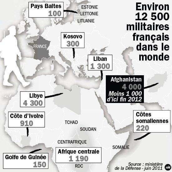 OPEX: 12500 militaire français déployés dans le monde Opex_g10