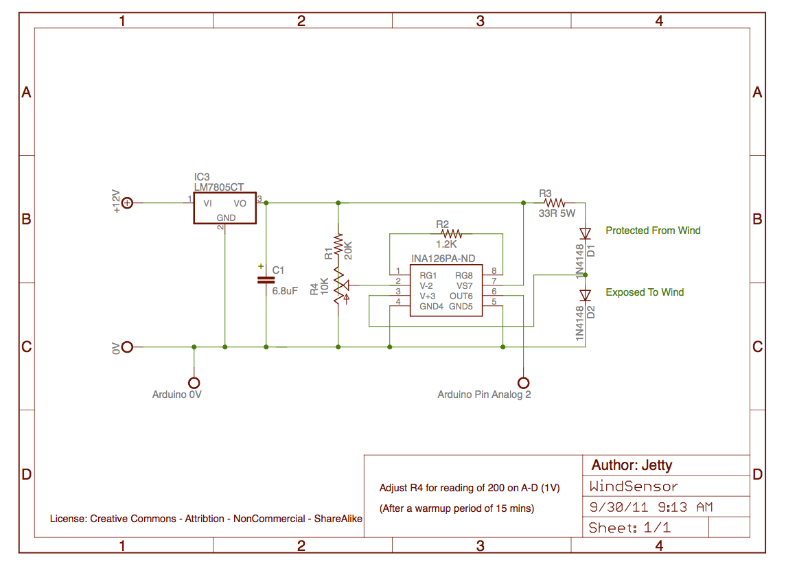Jetty's Wifi Web Based Laminar Jet Project Windse10
