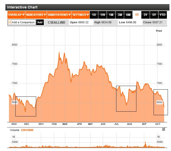 How to Detect Bear Market Bottom (V-Bottom) Captur11