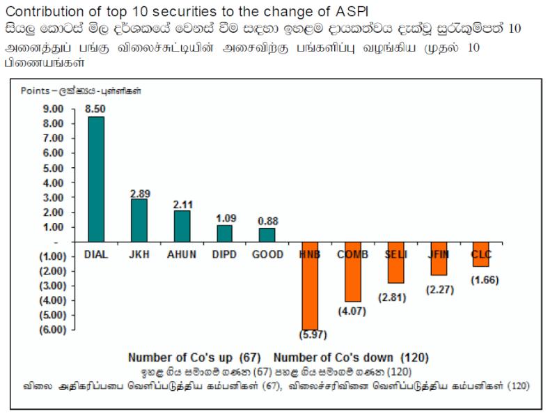 Trade Summary Market - 01/11/2012 Cont62