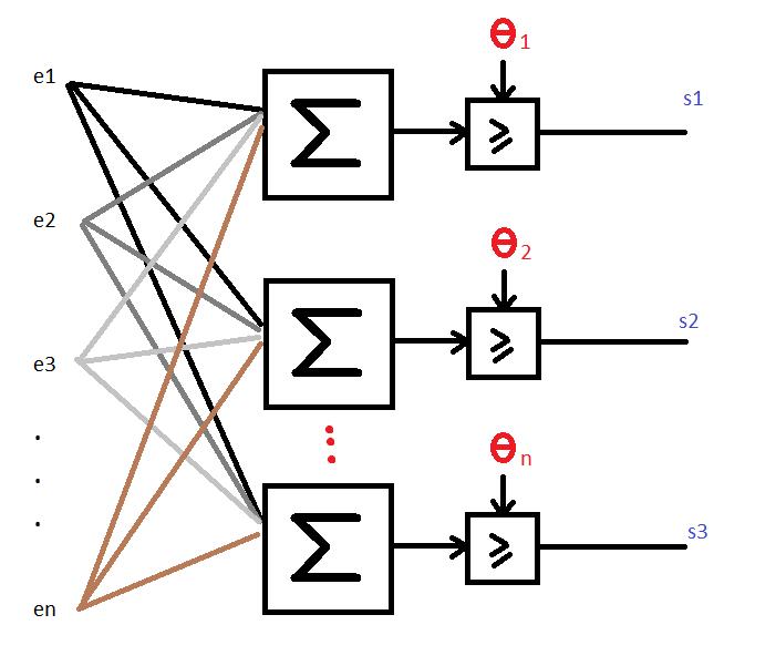 Qu'est-ce que l'algorithme de rétro-propagation du gradient de l'erreur dans un perceptron multi-couche rebouclé sur lui-même ? 1_couc10
