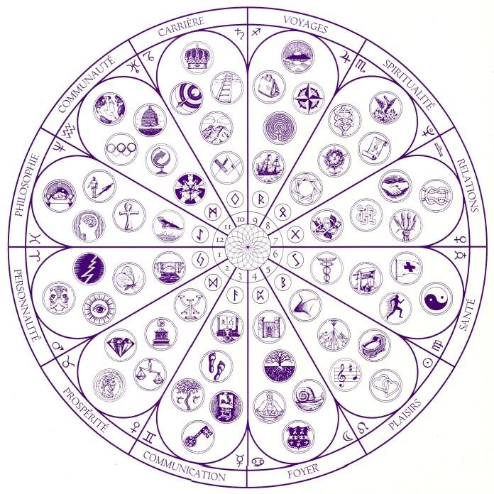 Planches de symboles Planch11