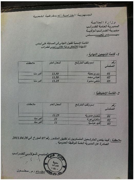 نتائج مسابقة توظيف مفتش رئيسي للضرائب بولاية سيدي بلعباس 2012 84010