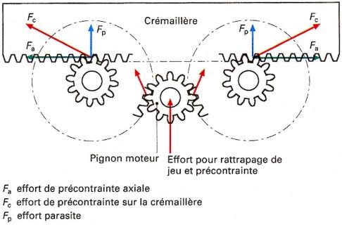 [CNC] besoin de vos avis - conception cnc Cramai10