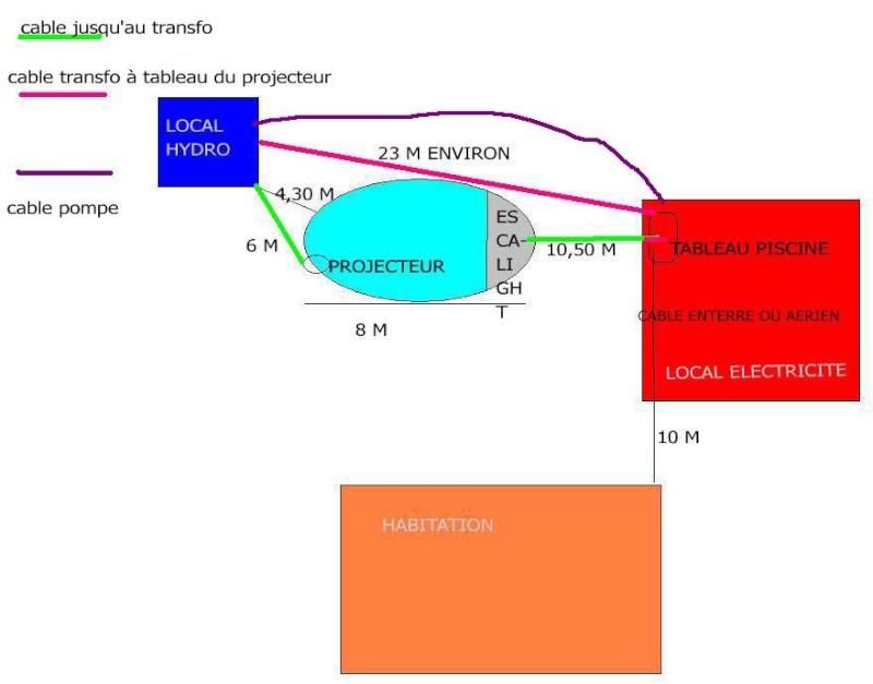 PLAN DE MON AGENCEMENT ELECTRIQUE : avis, section de cables Plan_c10