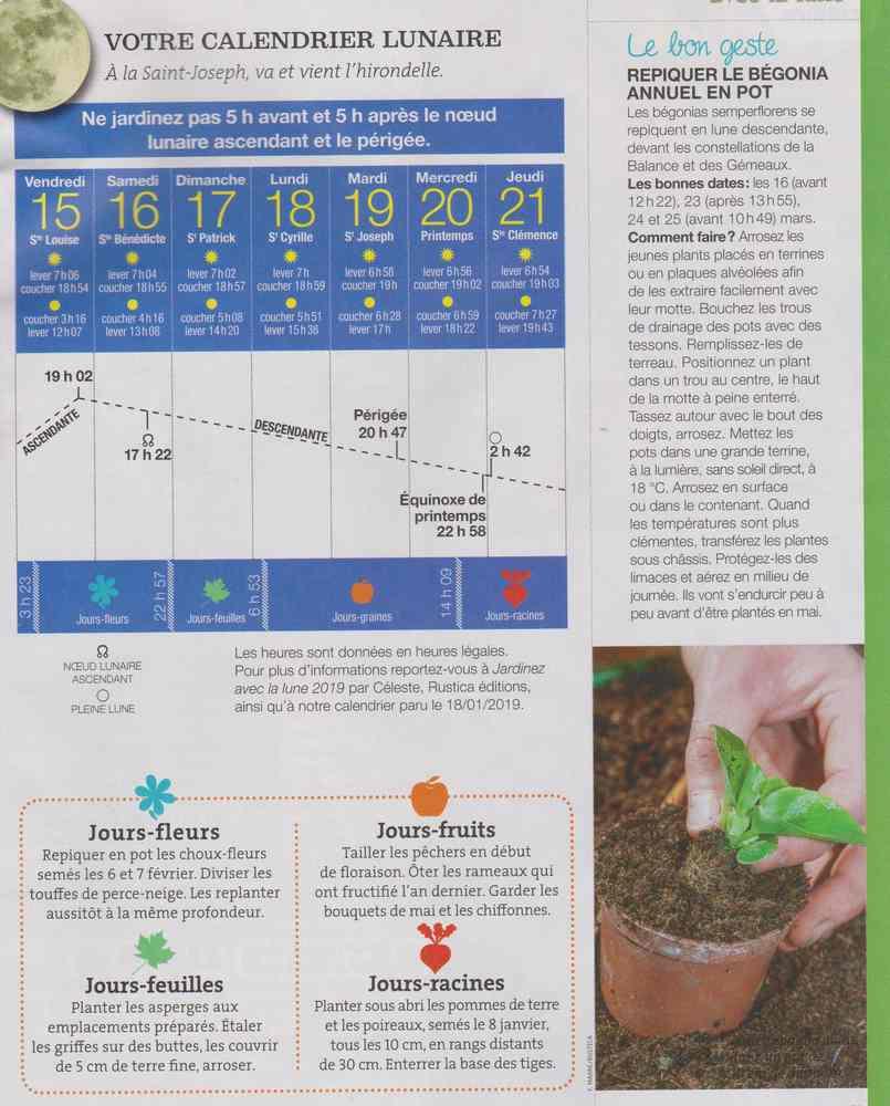 votre calendrier lunaire de la semaine - Page 3 1410