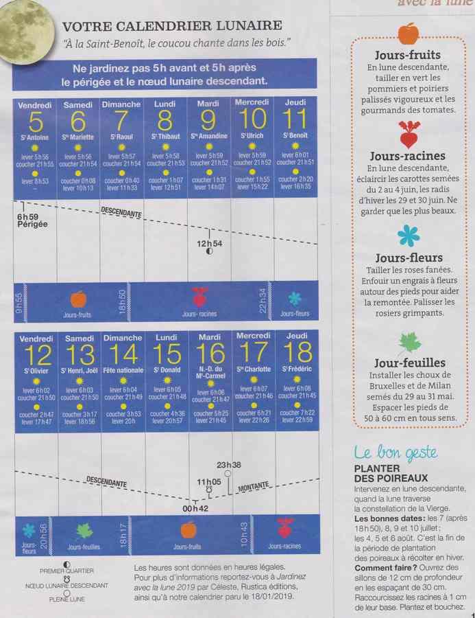votre calendrier lunaire de la semaine - Page 4 153