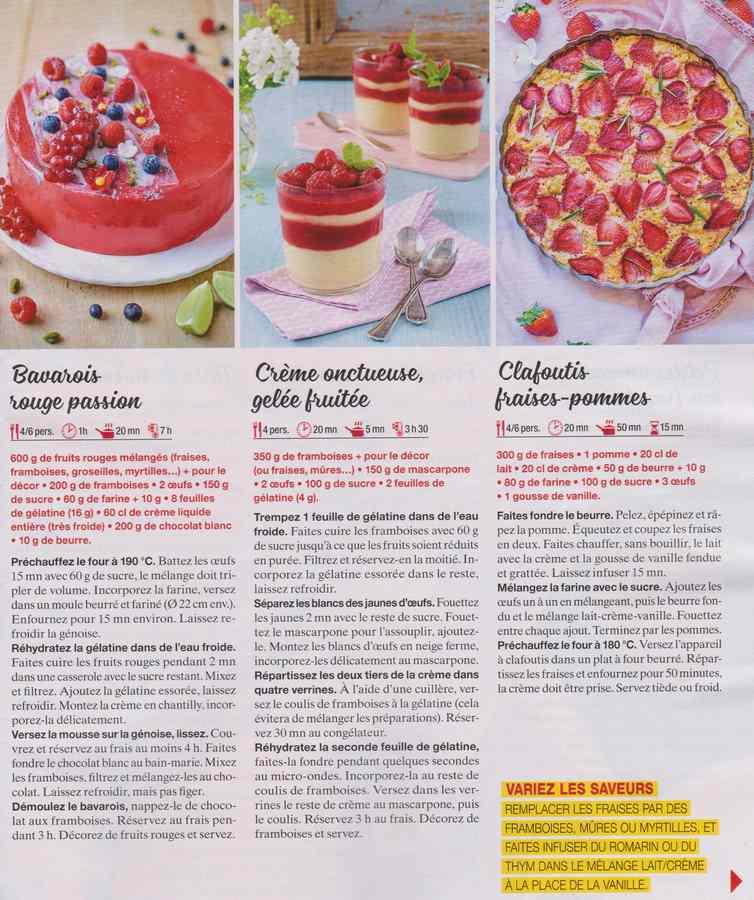 varier les desserts - Page 2 255