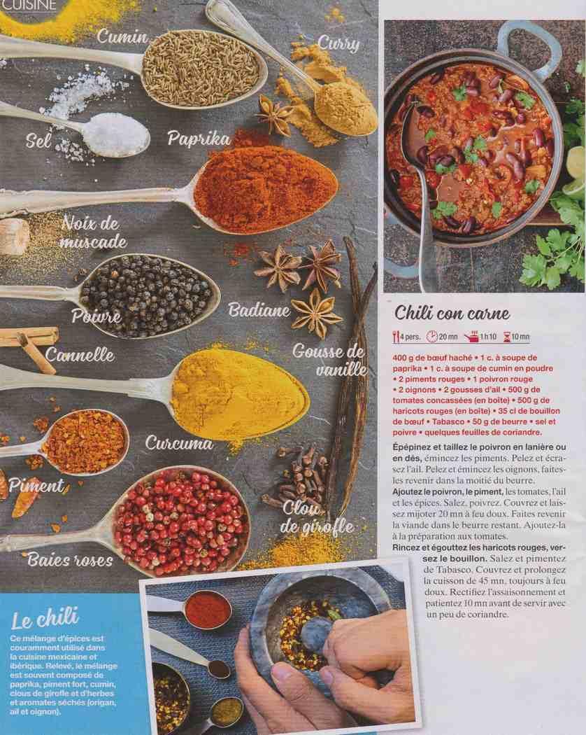 cuisine d'hiver - Page 4 R310