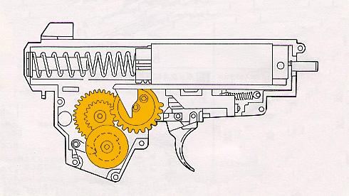 """ARTICULO INTERESANTE """" El gearbox por dentro"""" 310"""