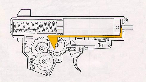 """ARTICULO INTERESANTE """" El gearbox por dentro"""" 710"""