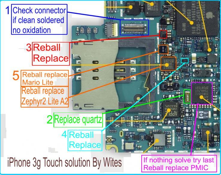 Tổng Hợp Các Pan Thường Gặp Của Iphone 3G/3GS/4G/4GS. D5435714