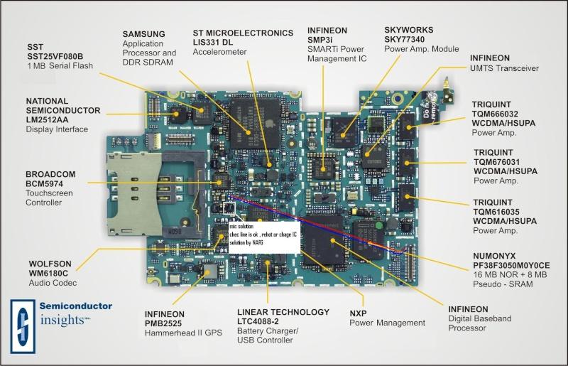 Tổng Hợp Các Pan Thường Gặp Của Iphone 3G/3GS/4G/4GS. D5435715
