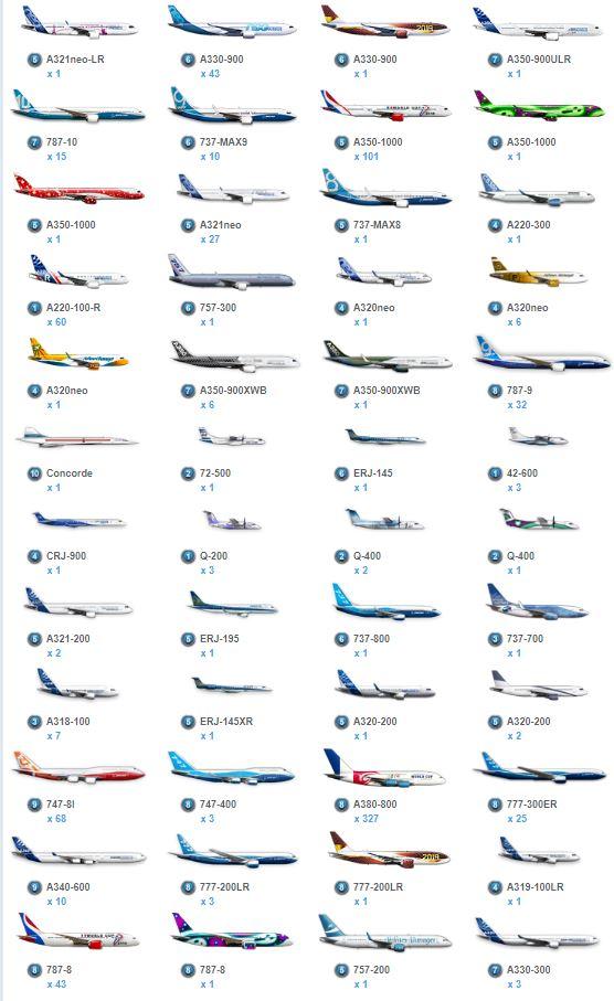 Bilan Air Monnaie Flotte11