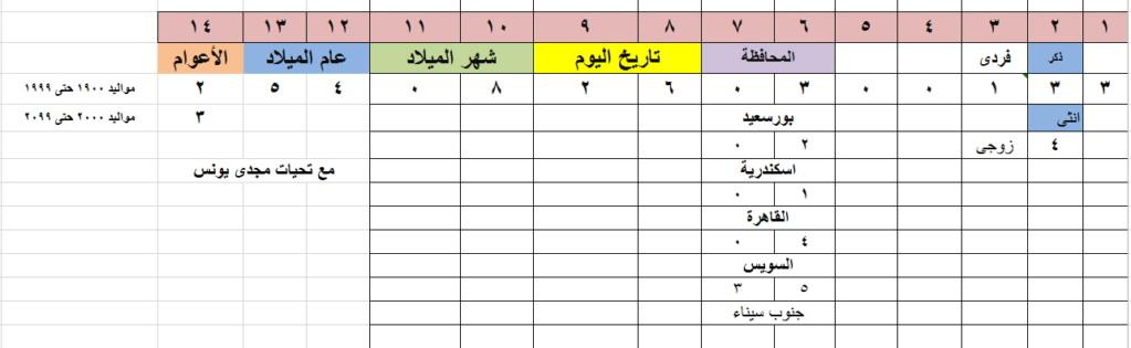 فورم حساب السن من الرقم القومى وتحديد المرحلة للطالب وترحيل كل مرحلة Aiao3310