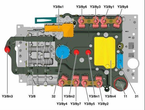 Conception boîte auto 7 G.Tronic et 7G+ Merced10