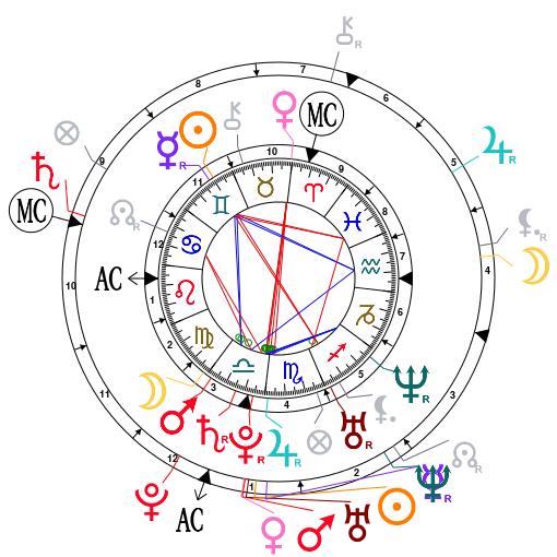 Rencontre Pleine Lune du 18.05.19 Synast10