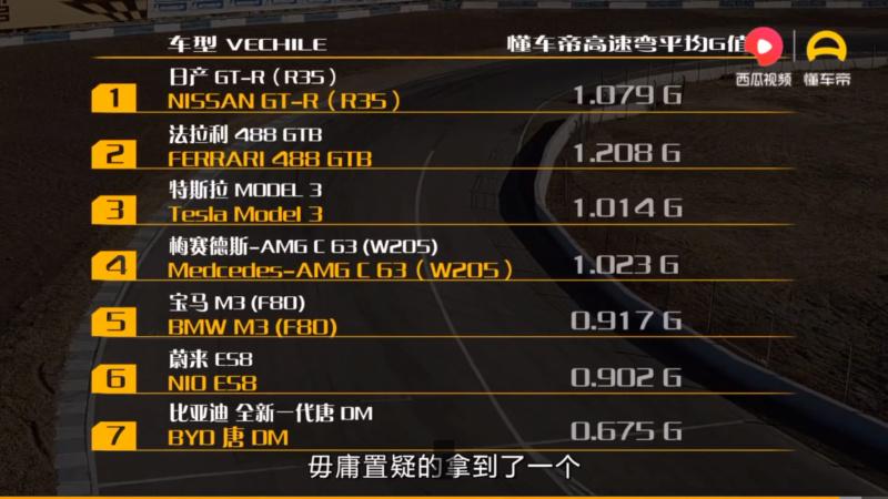 Version Performance sur circuit 43b85f10