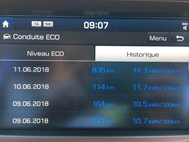 VET 2018 en Hyundai Ioniq ( crazyfrog et bigfoot ) - Page 4 E6ce0d10