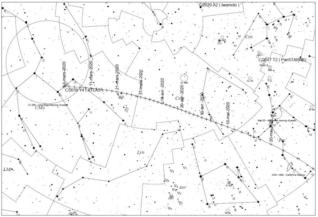 Comète Atlas C-2019 Y4  C2019y10