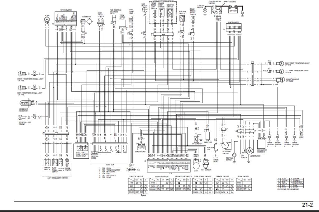 Blague belge+ problème électrique HONDA CRF 250 L Schema10