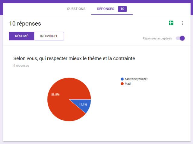 VOTE [Battle graphique] Mad & s4diversityproject - Les esprits de l'île Sans_t11