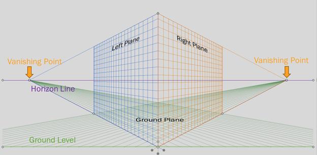 The Always Horizontal Horizon Proves Earth Flat 3d_per10