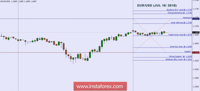 Forex Analysis from InstaForex - Page 14 16-710