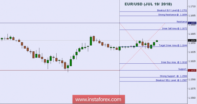 Forex Analysis from InstaForex - Page 13 19-710