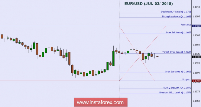 Forex Analysis from InstaForex - Page 13 3-710