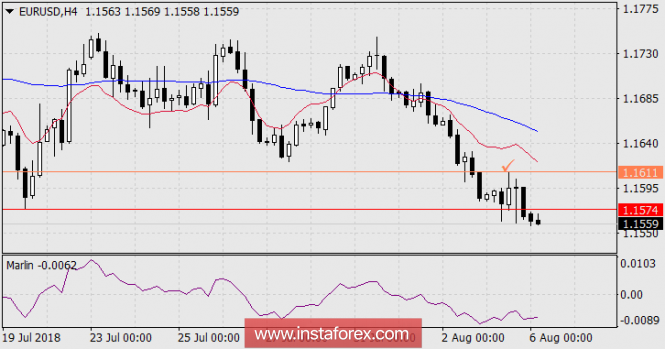 Forex Analysis from InstaForex - Page 14 6-8-210