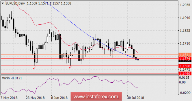 Forex Analysis from InstaForex - Page 14 6-810