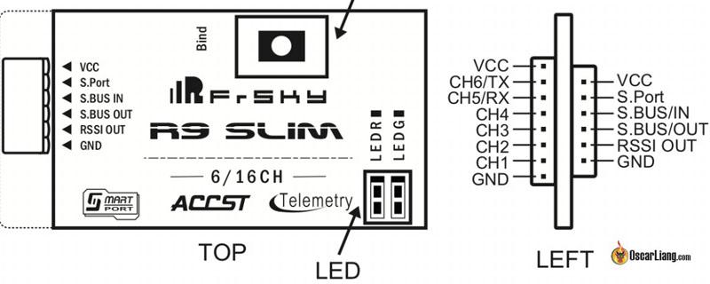 F Port et R9Slim+ Frsky-11