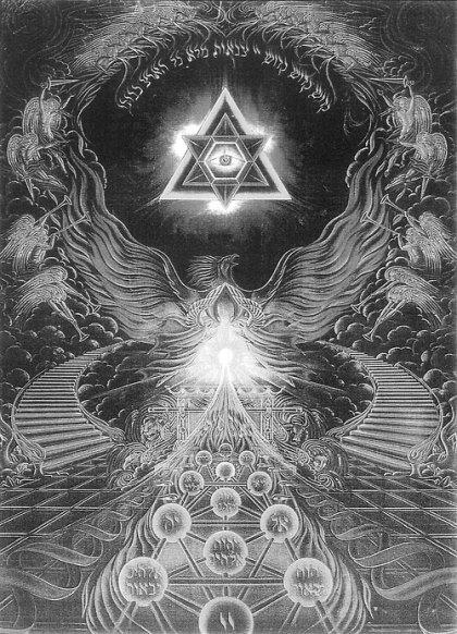 Ад и рай в иудаизме 141710