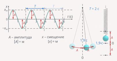 Lucrul mecanic - definitie si exemple (Secţiunea 2) - Pagina 16 4c053210