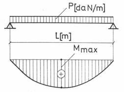 Test pentru inginerii constructori Clipbo28